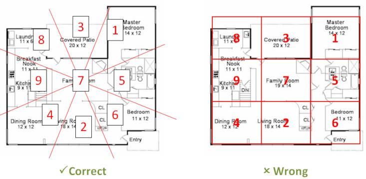 2-Superimposing Directions on Layout Plan