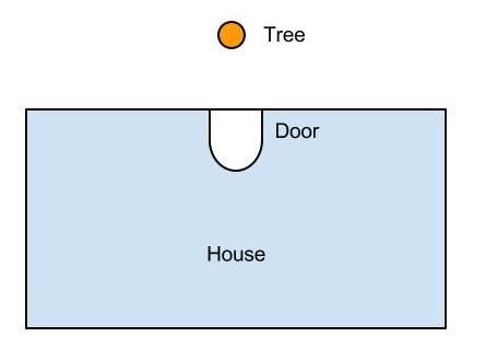 Tree in front of door