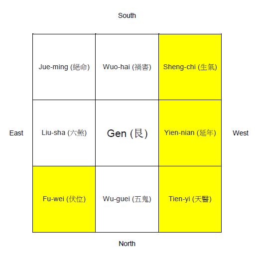 Gen Xing-yao map