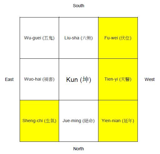 Kun Xing-yao map