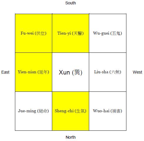 Xun Xing-yao map
