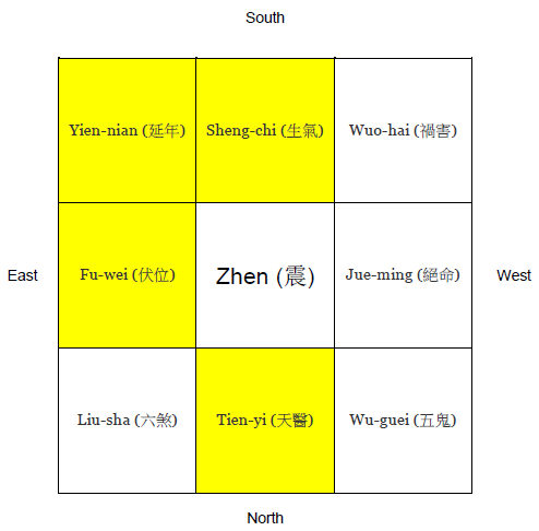 Zhen Xing-yao map